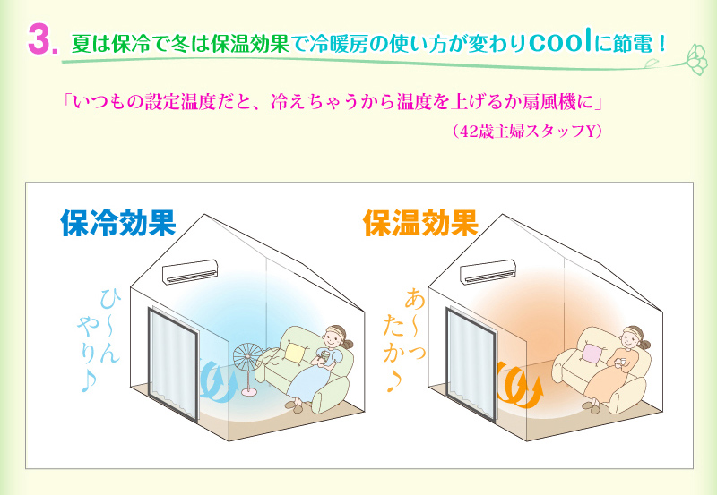 3.夏は保冷で冬は保温効果で冷暖房の使い方が変わりcoolに節電!「いつもの設定温度だと、冷えちゃうから温度を上げるか扇風機に」