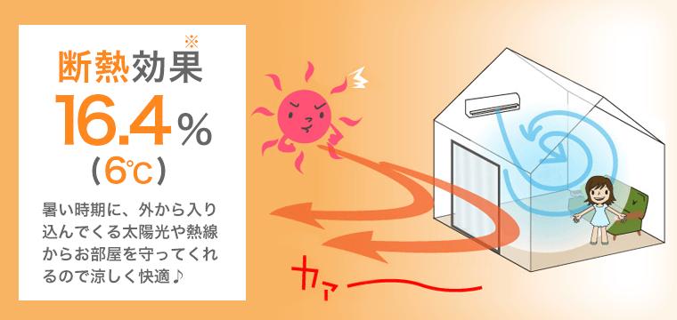 暑い時期に外から入り込んでくる太陽光や熱線からお部屋を守ってくれるので涼しく快適。