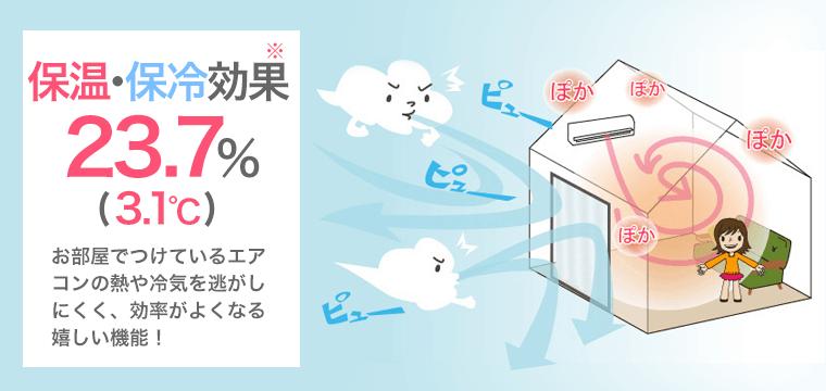 お部屋で付けているエアコンの熱や冷気を逃がしにくく、効率が良くなる嬉しい機能。